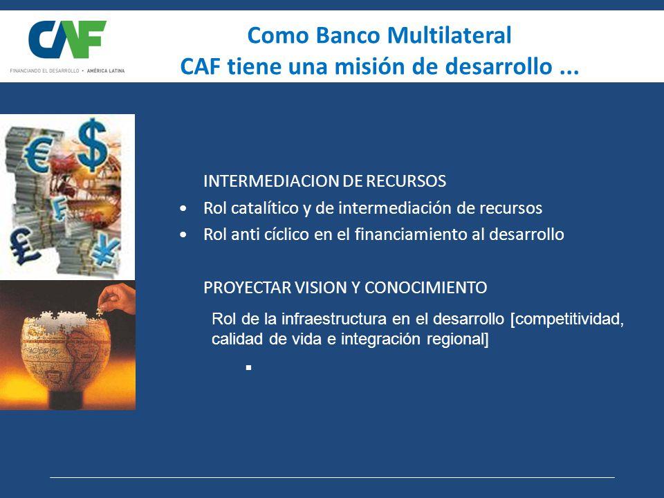 Como Banco Multilateral CAF tiene una misión de desarrollo ...