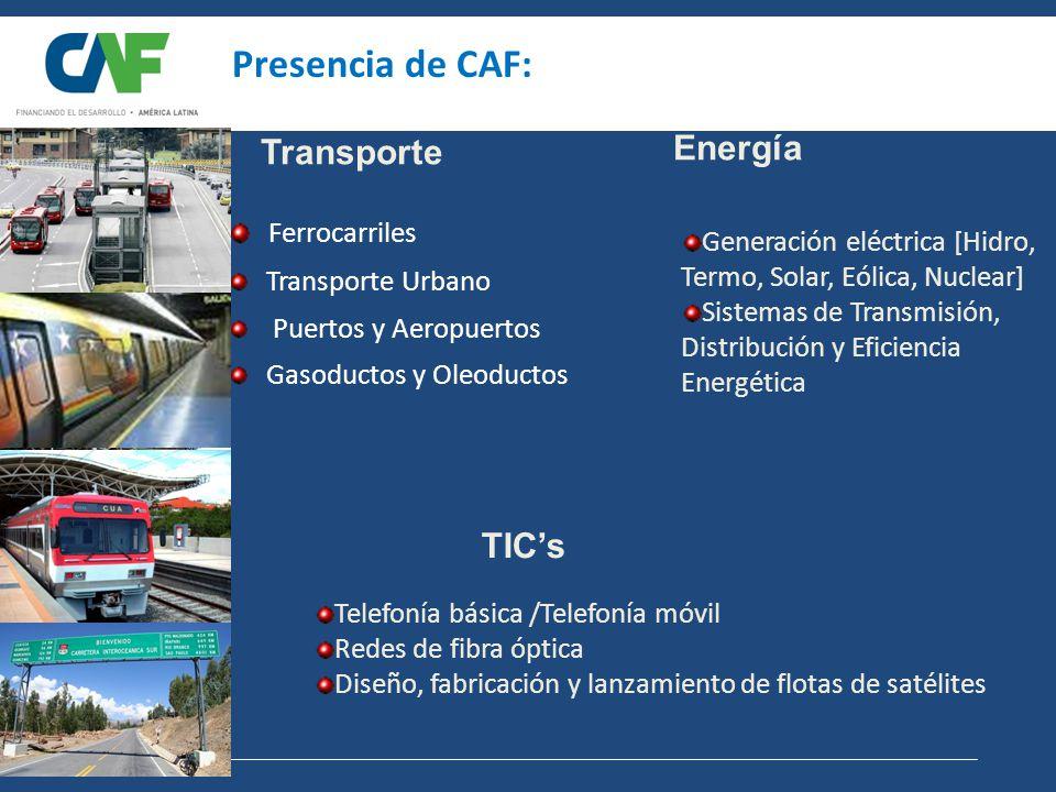 Presencia de CAF: Transporte Energía Ferrocarriles TIC's