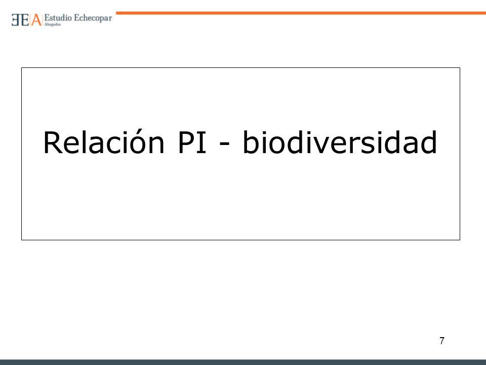 Relación PI - biodiversidad