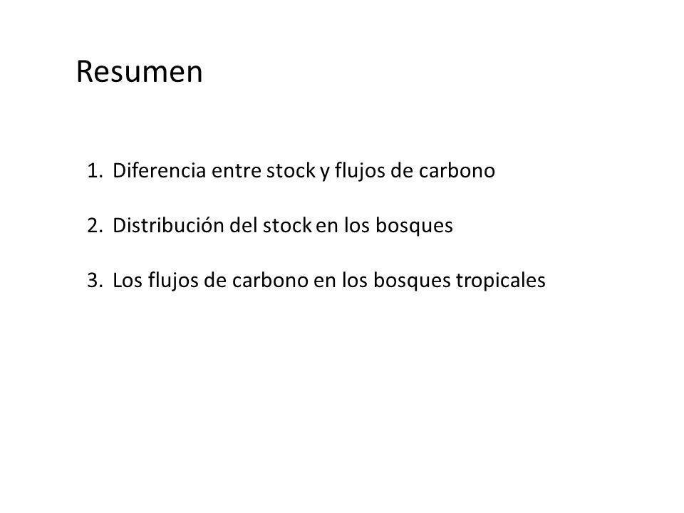 Resumen Diferencia entre stock y flujos de carbono