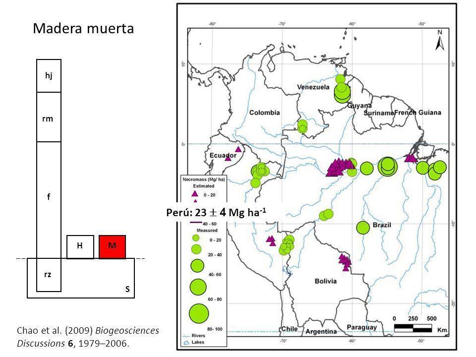 Madera muerta Perú: 23  4 Mg ha-1