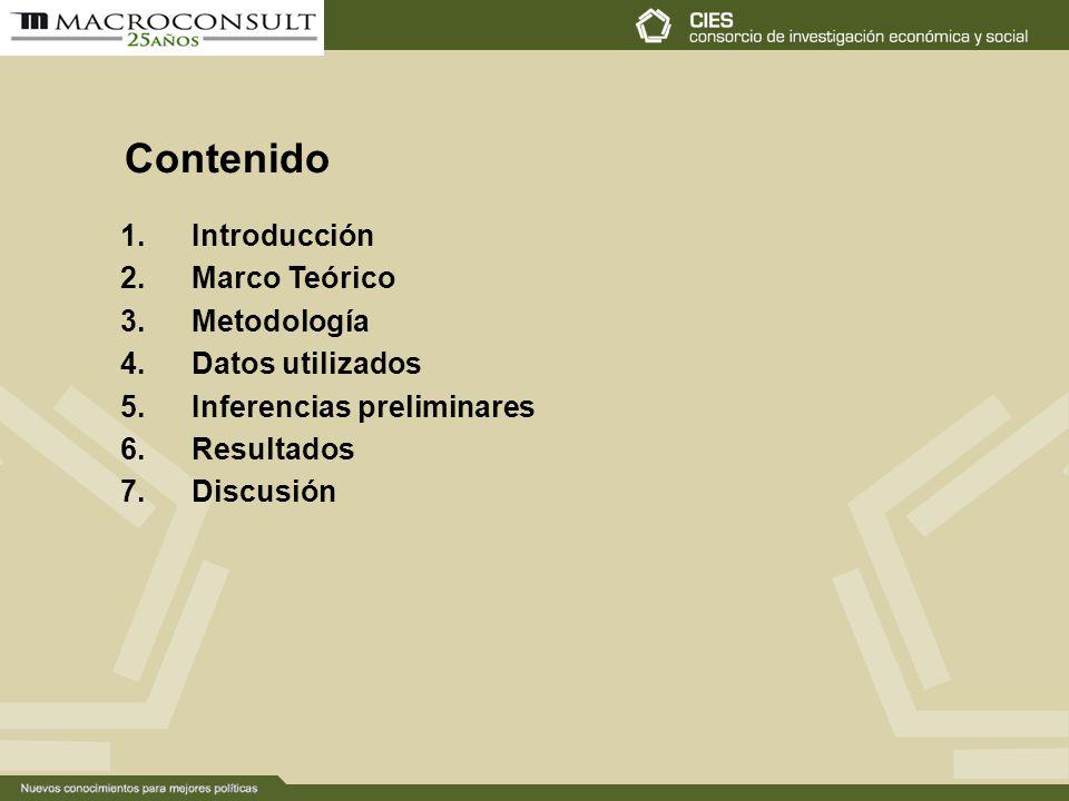 Contenido Introducción Marco Teórico Metodología Datos utilizados