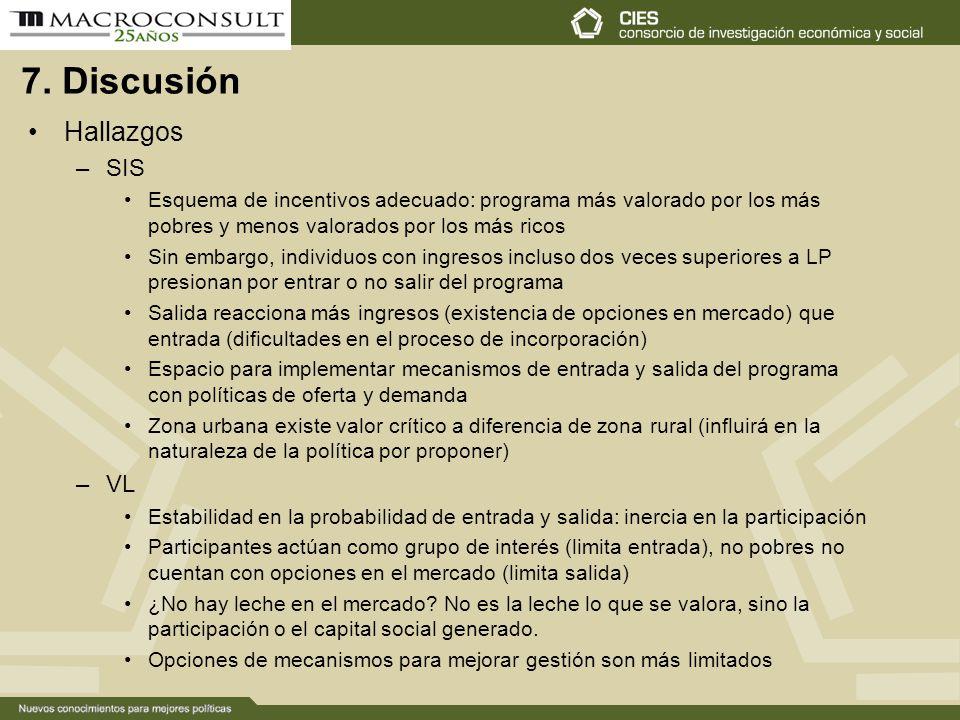 7. Discusión Hallazgos SIS VL