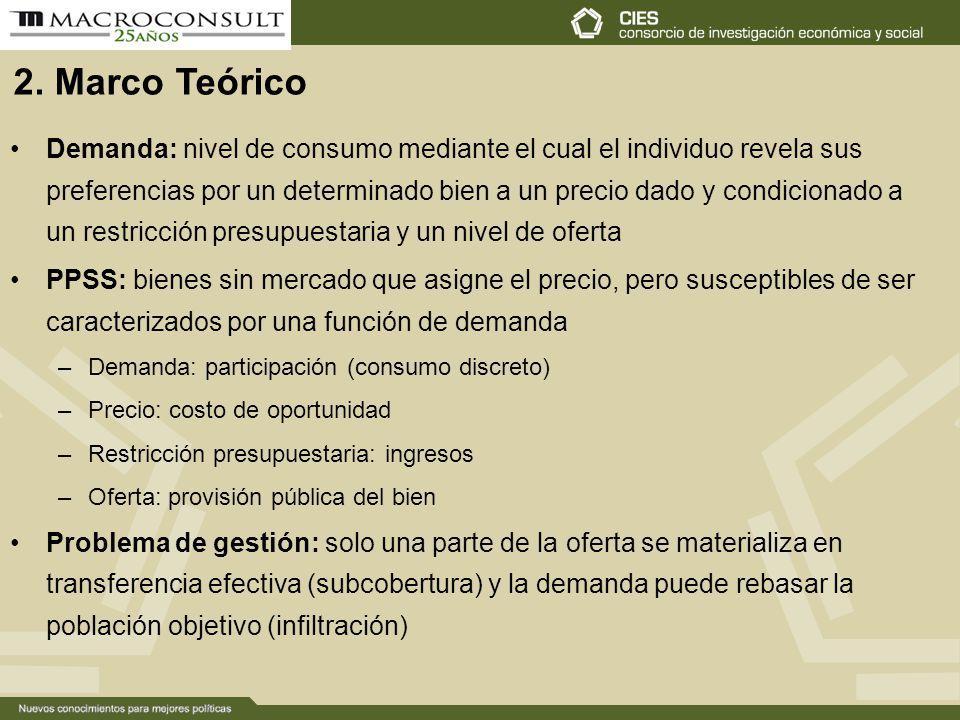 2. Marco Teórico