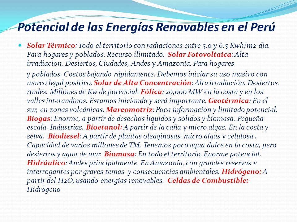 Potencial de las Energías Renovables en el Perú