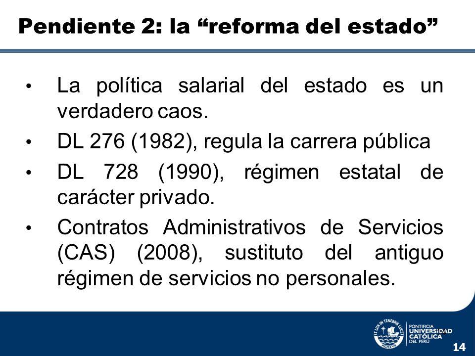 Pendiente 2: la reforma del estado