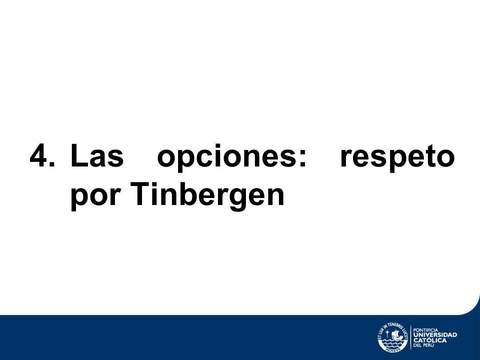 4. Las opciones: respeto por Tinbergen