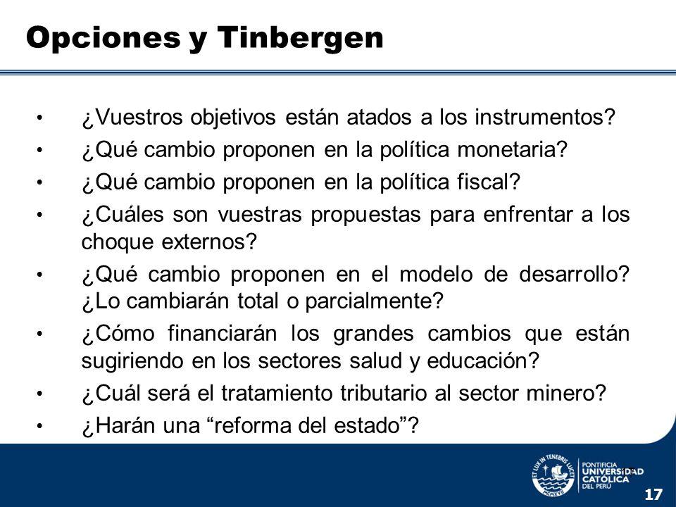 Opciones y Tinbergen ¿Vuestros objetivos están atados a los instrumentos ¿Qué cambio proponen en la política monetaria