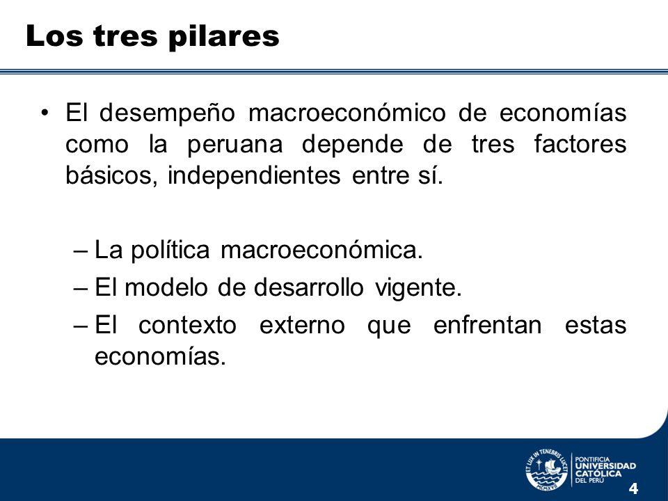 Los tres pilares El desempeño macroeconómico de economías como la peruana depende de tres factores básicos, independientes entre sí.