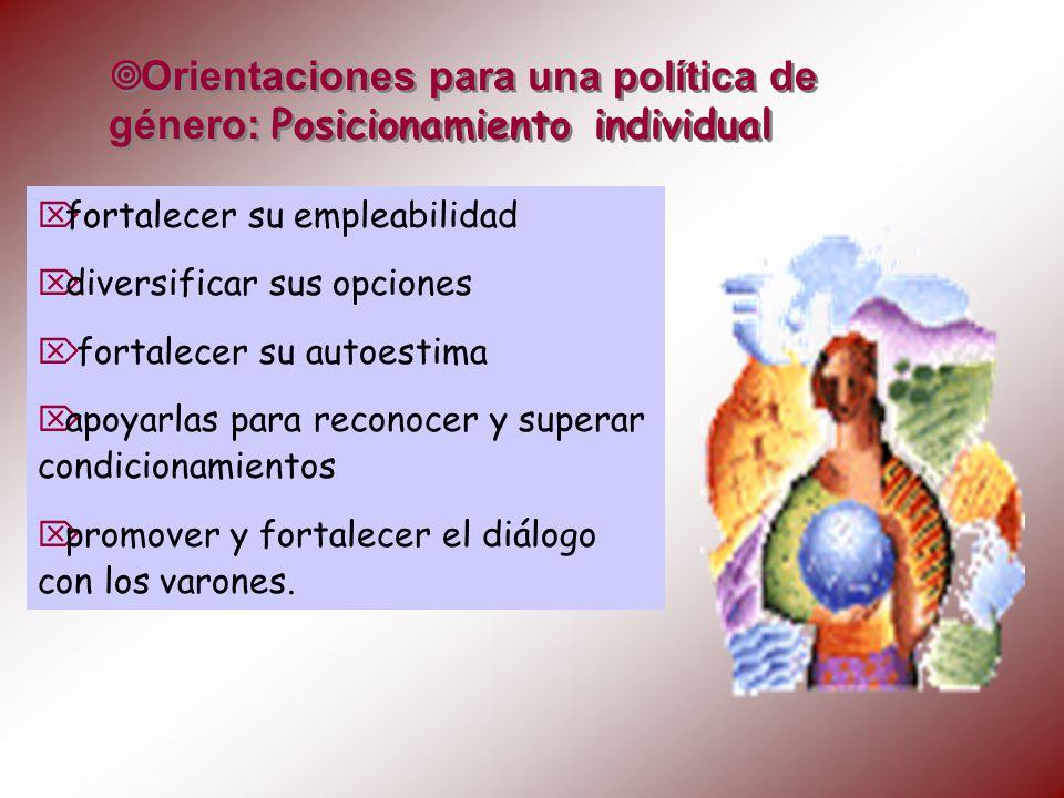 Orientaciones para una política de género: Posicionamiento individual