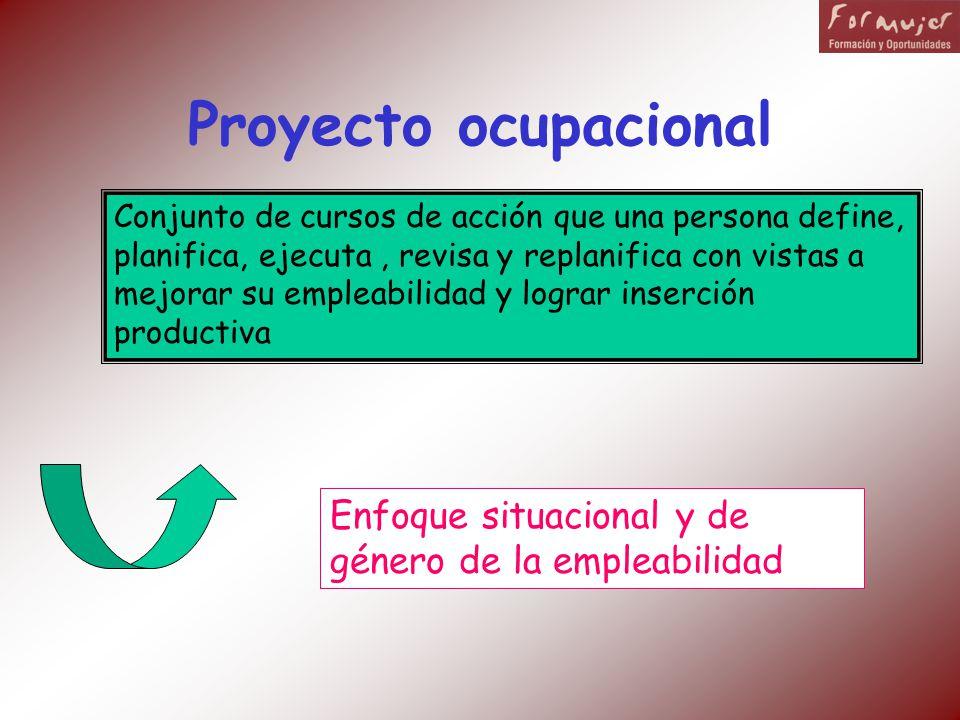 Proyecto ocupacional