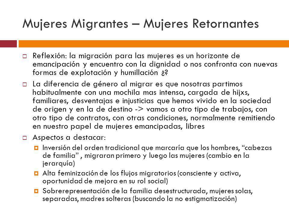 Mujeres Migrantes – Mujeres Retornantes