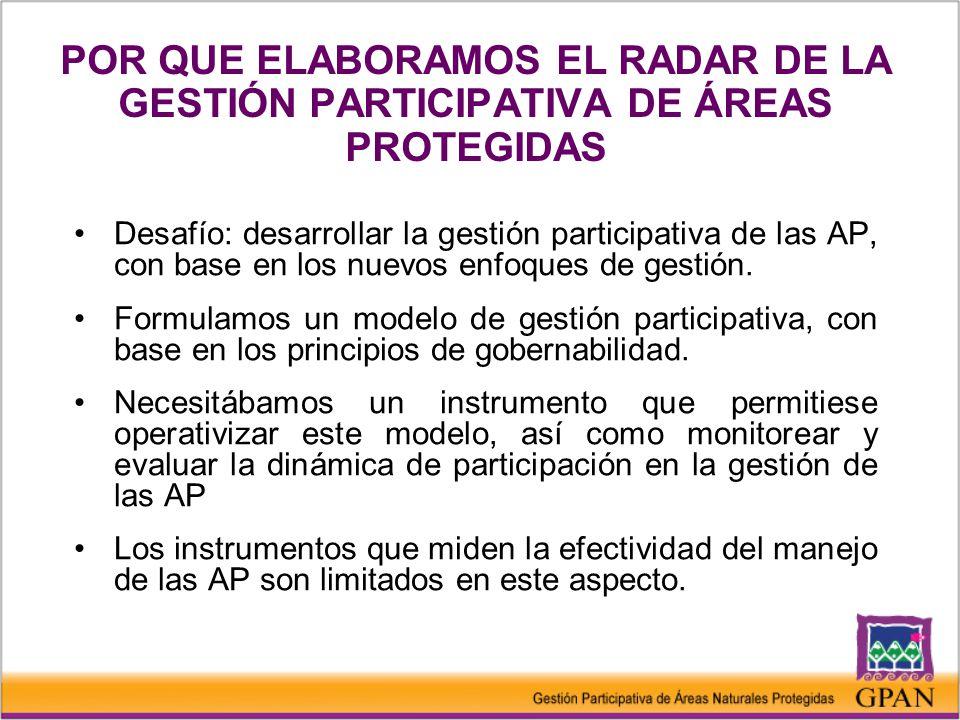 POR QUE ELABORAMOS EL RADAR DE LA GESTIÓN PARTICIPATIVA DE ÁREAS PROTEGIDAS
