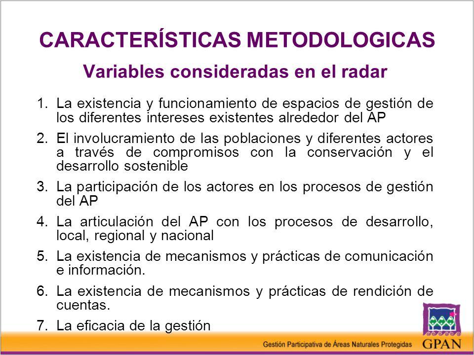 Variables consideradas en el radar