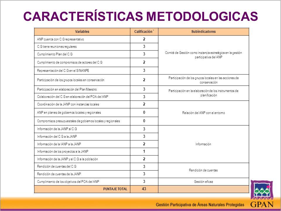 CARACTERÍSTICAS METODOLOGICAS