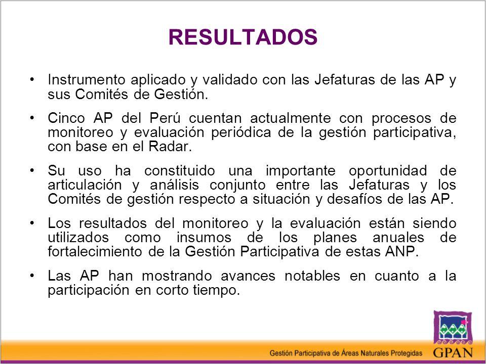 RESULTADOS Instrumento aplicado y validado con las Jefaturas de las AP y sus Comités de Gestión.