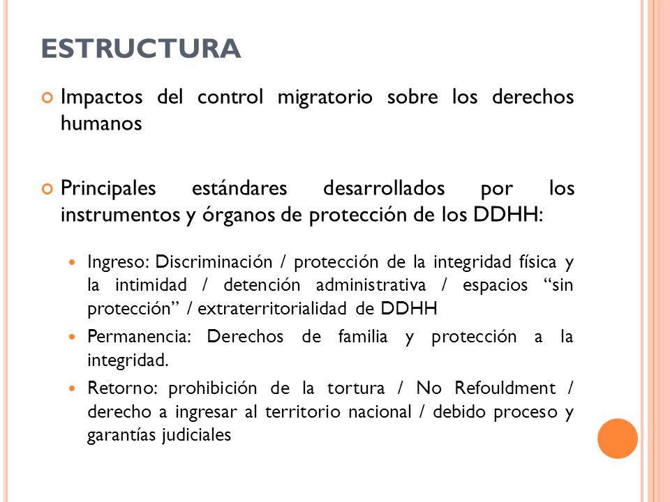ESTRUCTURA Impactos del control migratorio sobre los derechos humanos