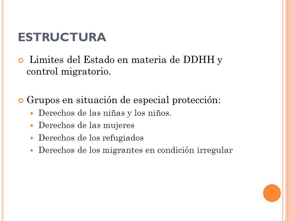 ESTRUCTURA Limites del Estado en materia de DDHH y control migratorio.