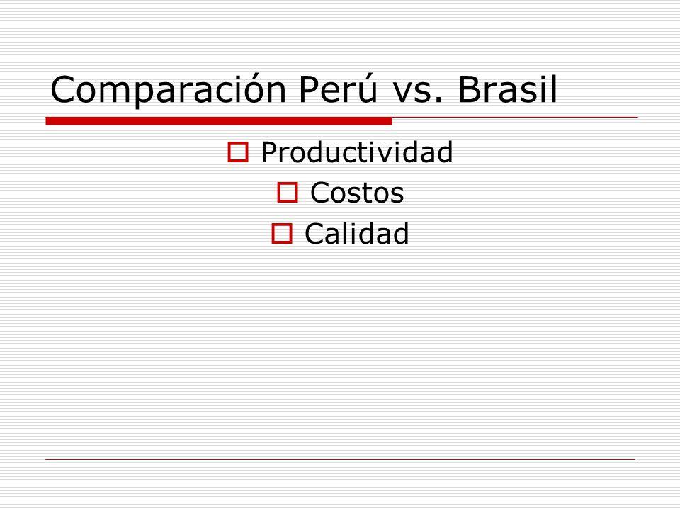 Comparación Perú vs. Brasil