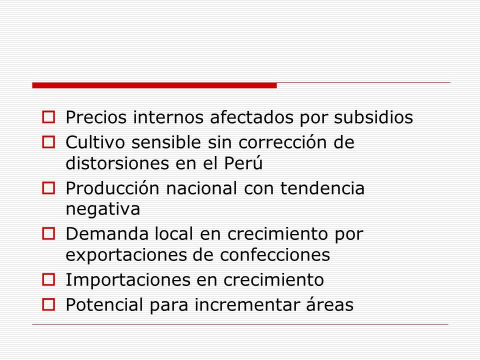 Precios internos afectados por subsidios