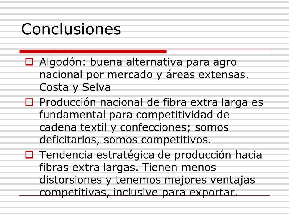 Conclusiones Algodón: buena alternativa para agro nacional por mercado y áreas extensas. Costa y Selva.