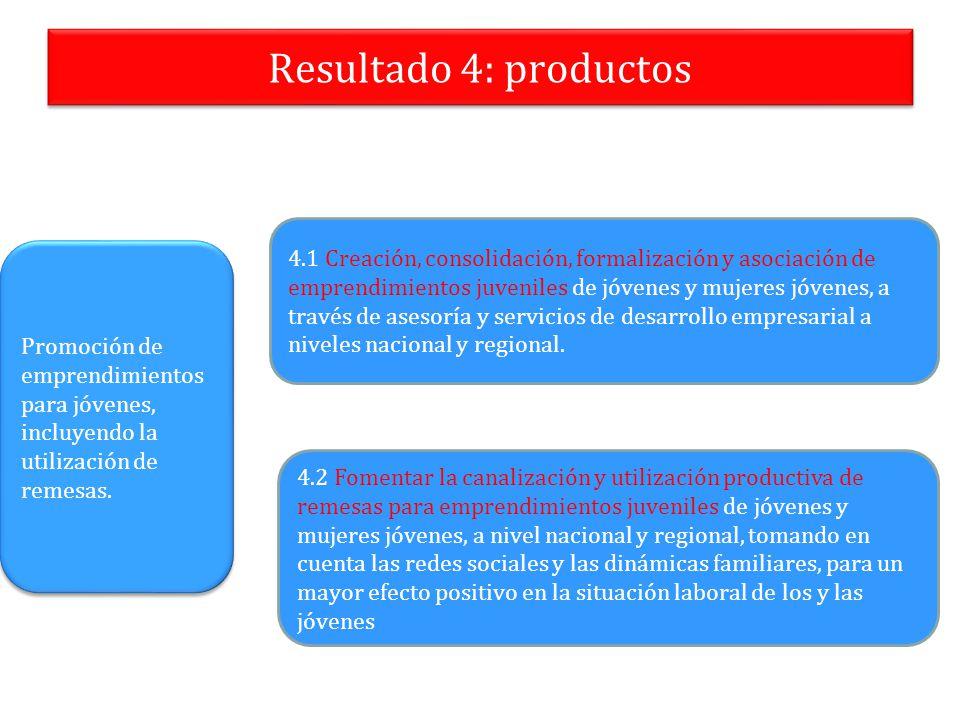 Resultado 4: productos