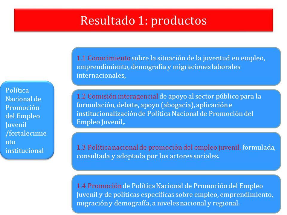 Resultado 1: productos