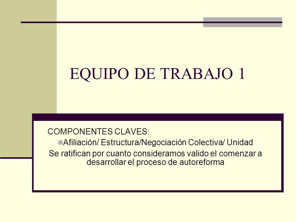 Afiliación/ Estructura/Negociación Colectiva/ Unidad