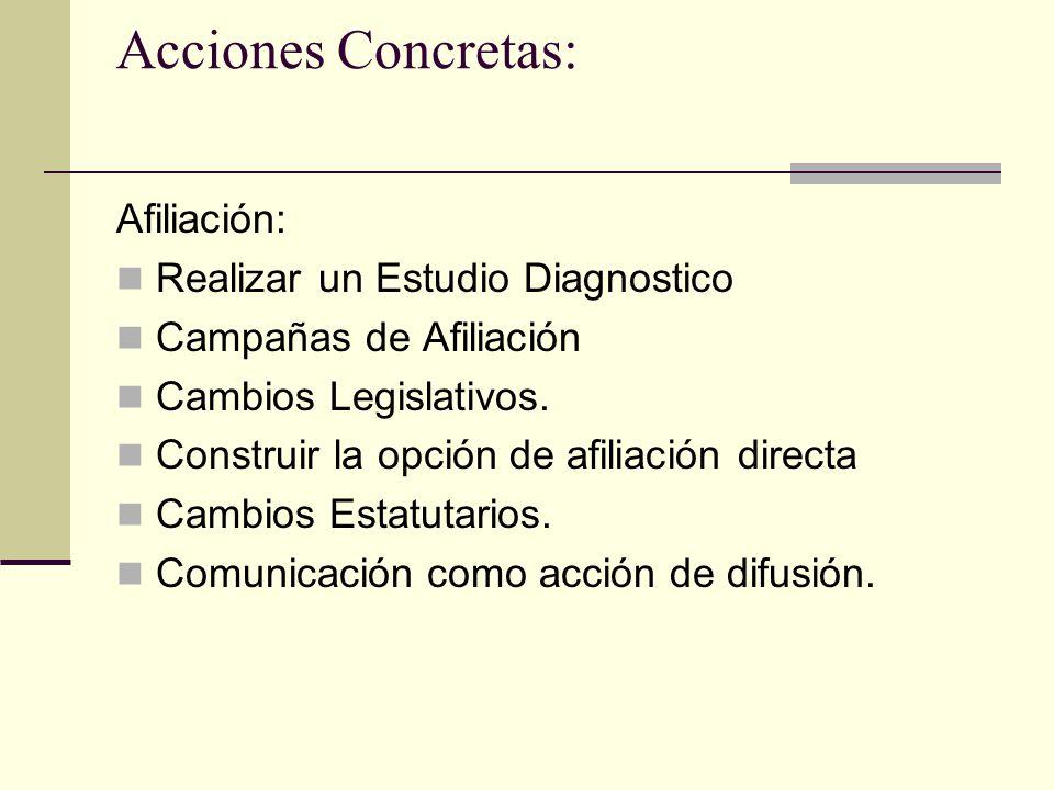 Acciones Concretas: Afiliación: Realizar un Estudio Diagnostico
