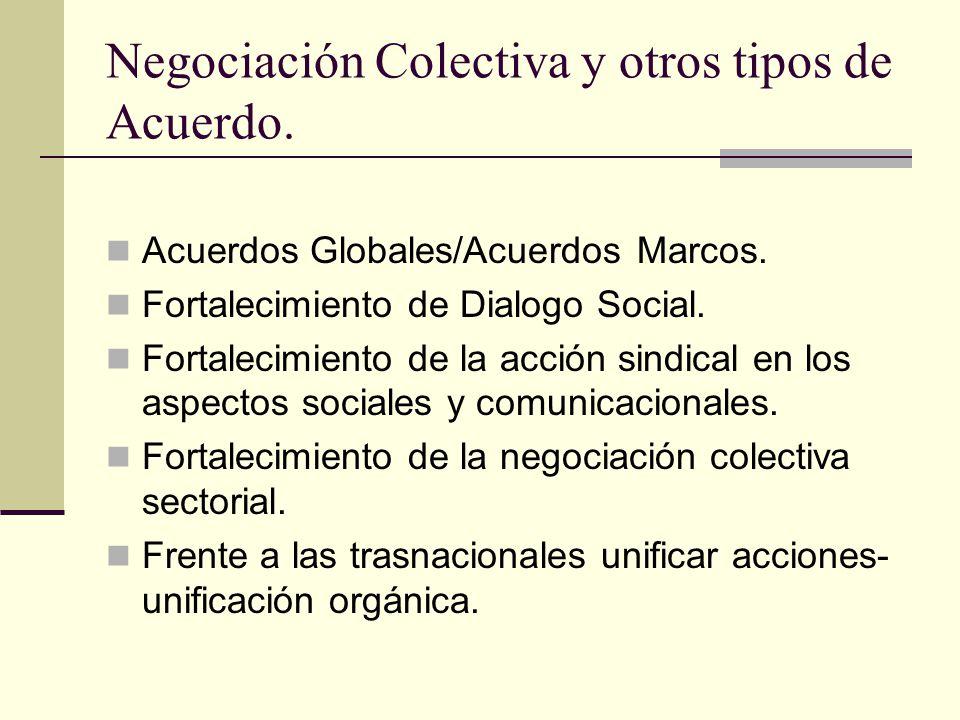 Negociación Colectiva y otros tipos de Acuerdo.