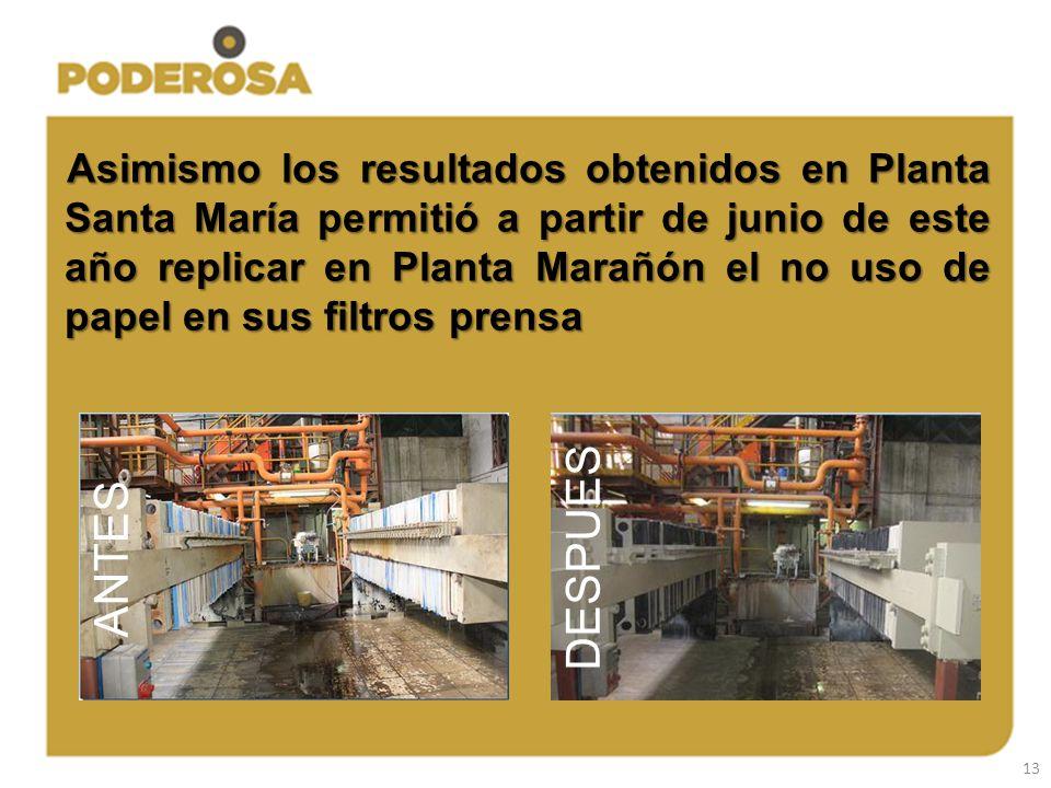 Asimismo los resultados obtenidos en Planta Santa María permitió a partir de junio de este año replicar en Planta Marañón el no uso de papel en sus filtros prensa
