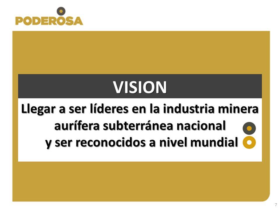 VISION Llegar a ser líderes en la industria minera