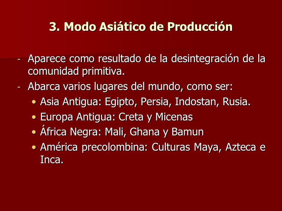 3. Modo Asiático de Producción