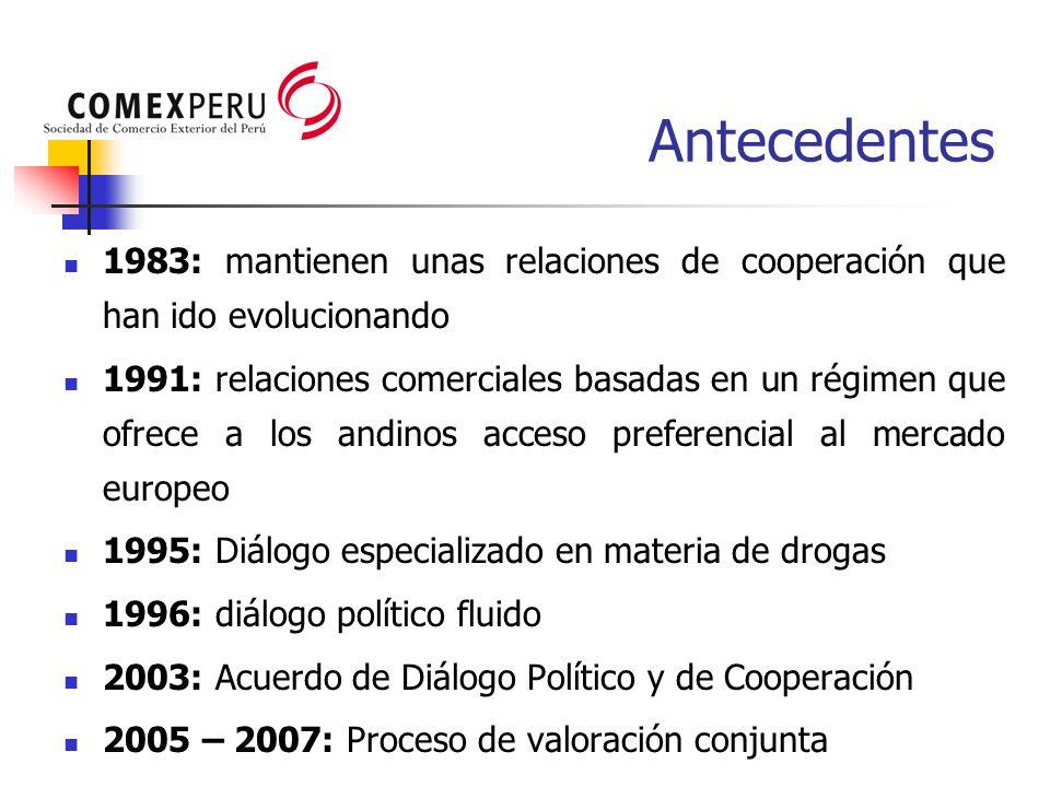 Antecedentes 1983: mantienen unas relaciones de cooperación que han ido evolucionando.