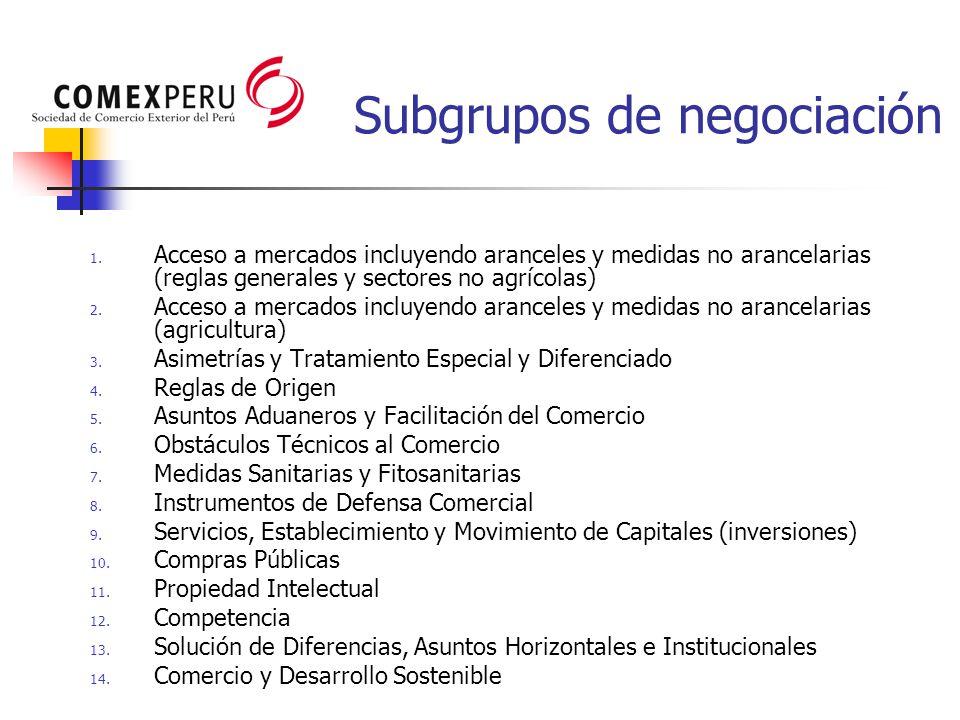 Subgrupos de negociación