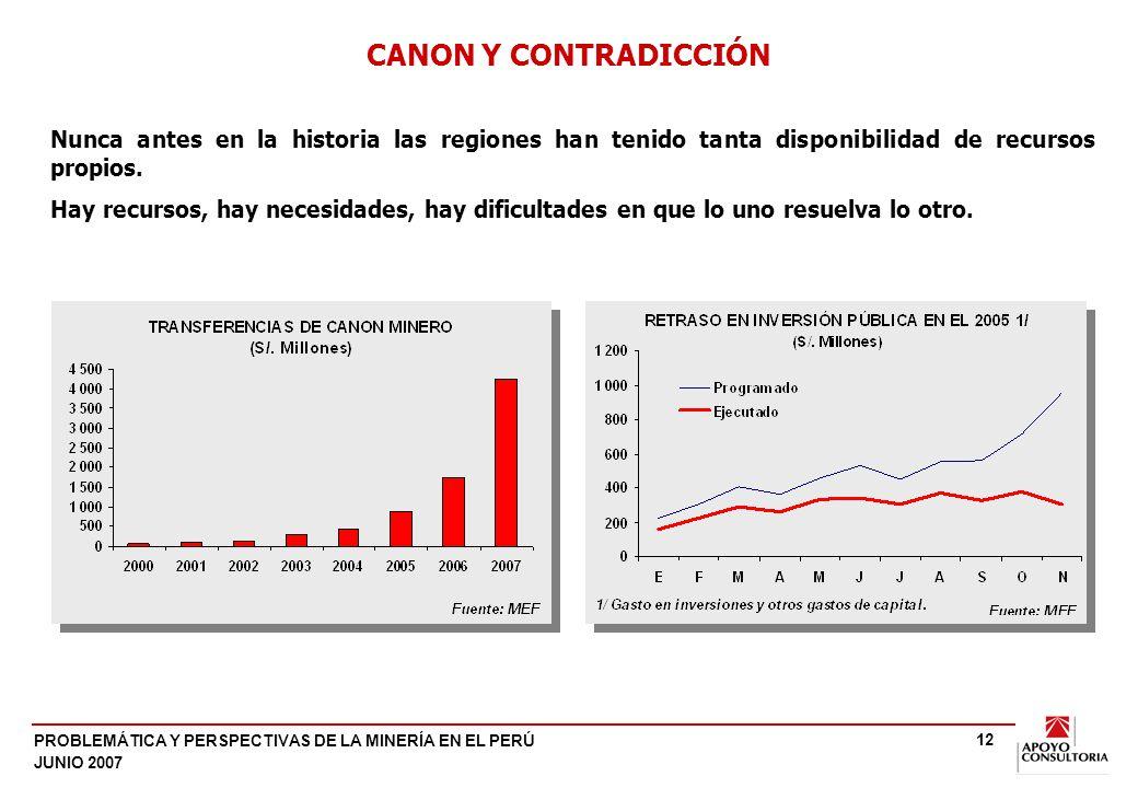 CANON Y DESIGUALDAD ¿Es equitativa la transferencia del canon