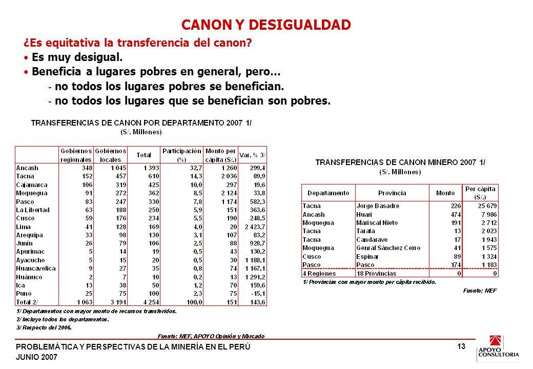CANON Y VOLATILIDAD PRESUPUESTARIA