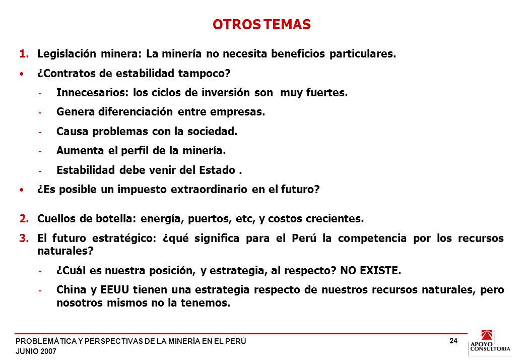CONCLUSIONES El problema principal de la minería en el Perú no es precios, ni la legislación tributaria, laboral ni ambiental.