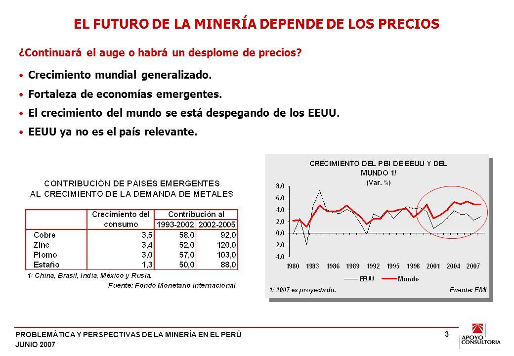 CAMBIO ESTRUCTURAL EN EL MUNDO: EL AUGE CONTINUARÁ.
