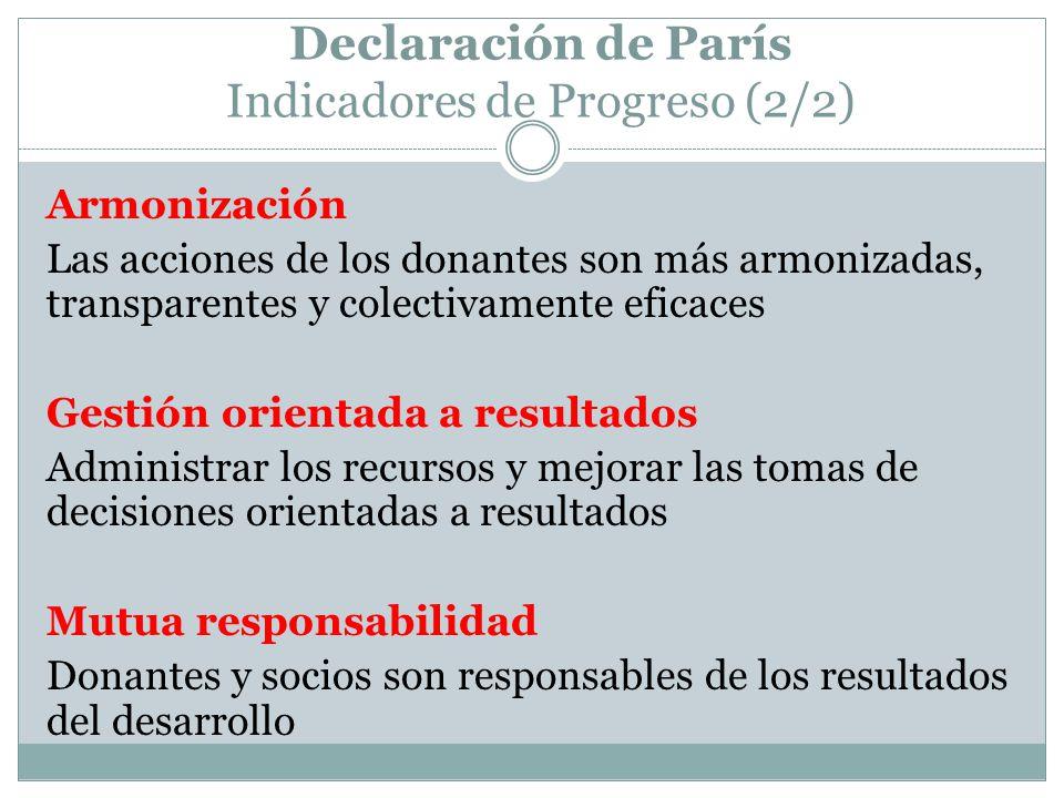 Declaración de París Indicadores de Progreso (2/2)