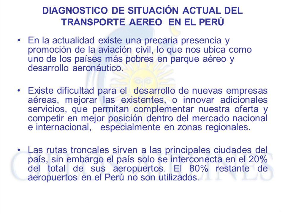 DIAGNOSTICO DE SITUACIÓN ACTUAL DEL TRANSPORTE AEREO EN EL PERÚ