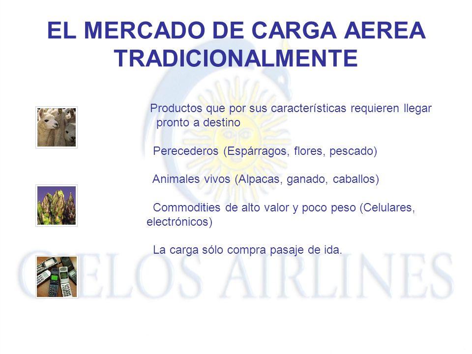 EL MERCADO DE CARGA AEREA TRADICIONALMENTE