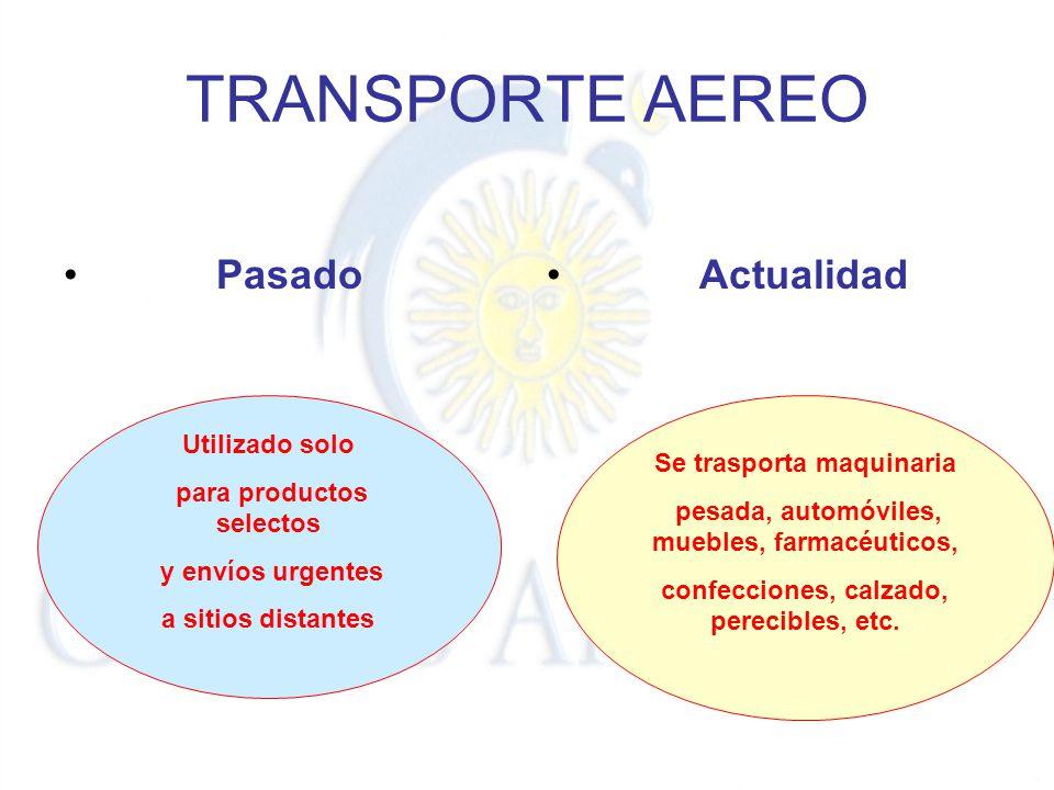 TRANSPORTE AEREO Pasado Actualidad Utilizado solo