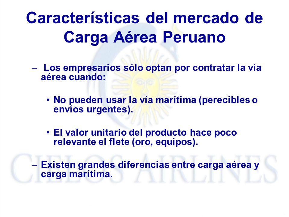 Características del mercado de Carga Aérea Peruano