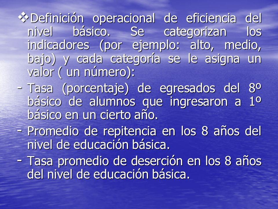 Definición operacional de eficiencia del nivel básico