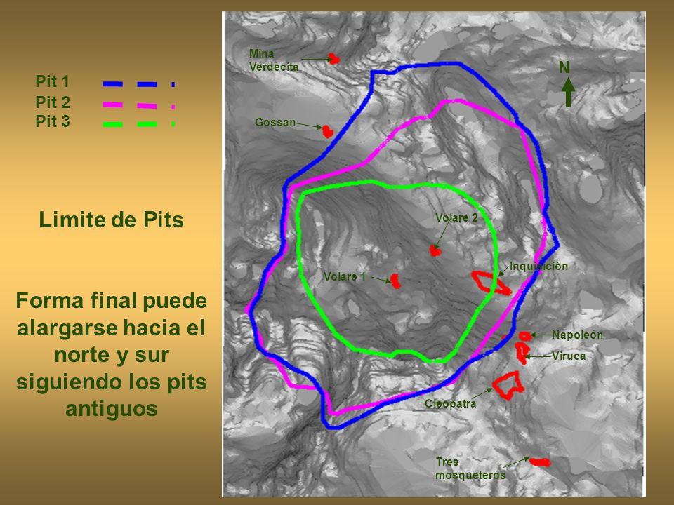 Mina Verdecita N. Pit 1. Pit 2. Pit 3. Gossan. Limite de Pits. Forma final puede alargarse hacia el norte y sur siguiendo los pits antiguos.