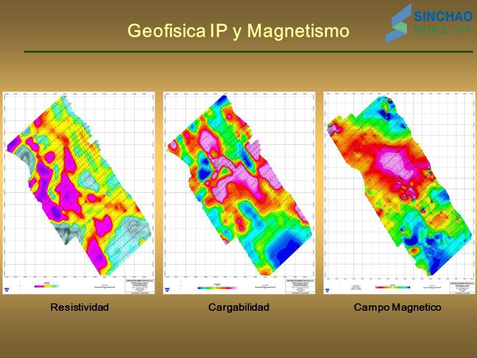 Geofisica IP y Magnetismo
