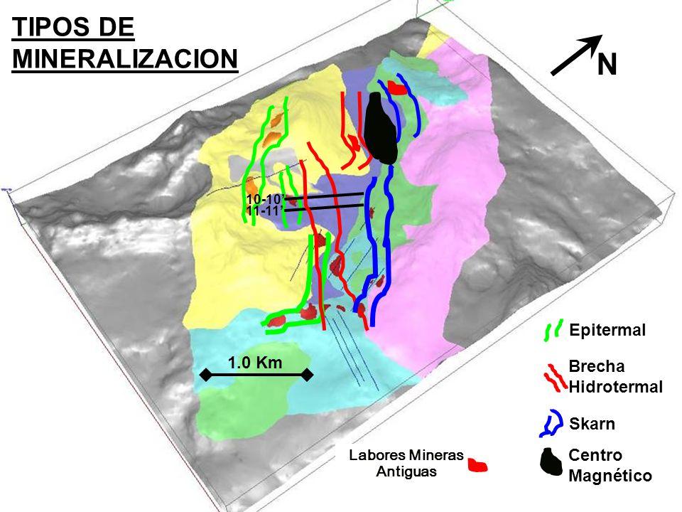 Labores Mineras Antiguas
