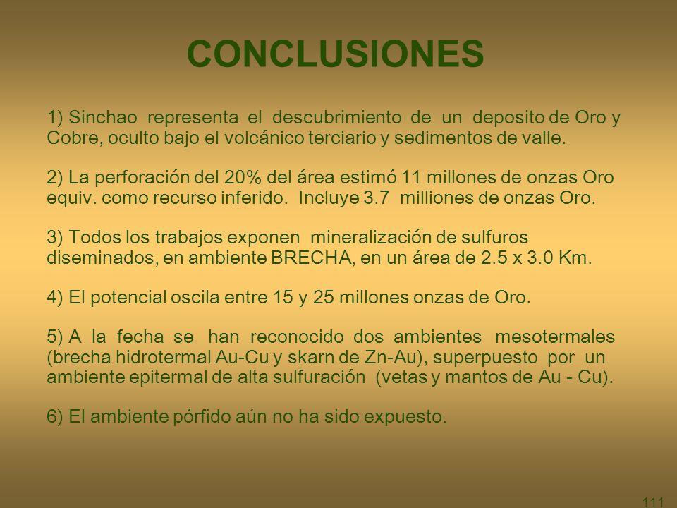 CONCLUSIONES 1) Sinchao representa el descubrimiento de un deposito de Oro y Cobre, oculto bajo el volcánico terciario y sedimentos de valle.