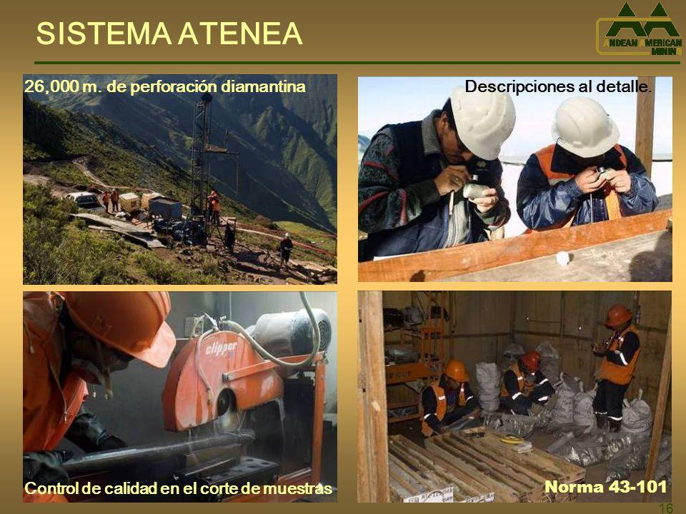 SISTEMA ATENEA 26,000 m. de perforación diamantina
